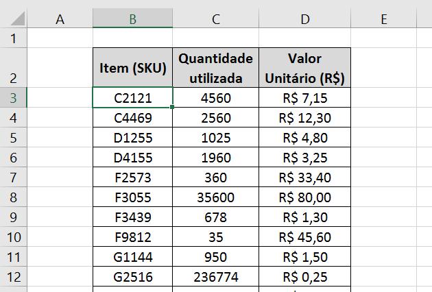 Curva ABC no Excel - Exemplo