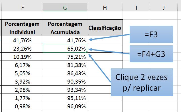 Curva ABC no Excel - Porcentagem Acumulada