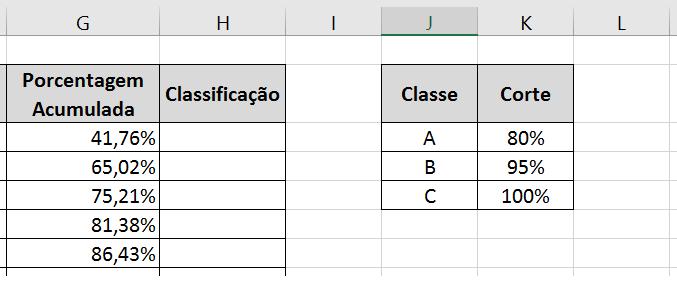 Curva ABC no Excel - Critérios de Corte