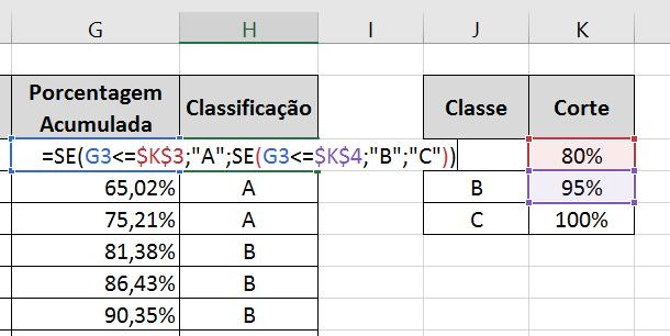 Curva ABC no Excel - Classificação Automática