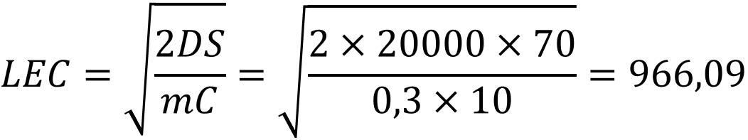 Lote Econômico de Compras - Exemplo