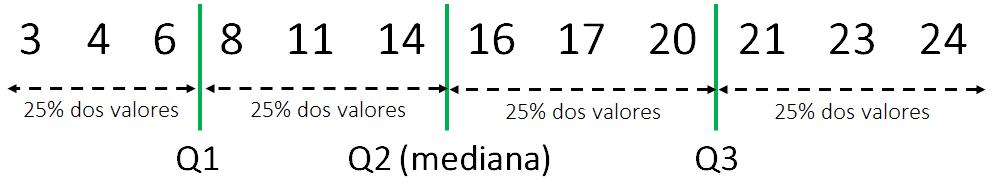 QE - Figura 1