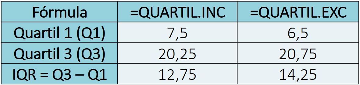 QE - Figura 10