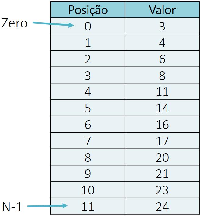 QE - Figura 2