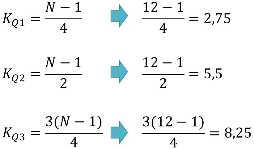 QE - Figura 3