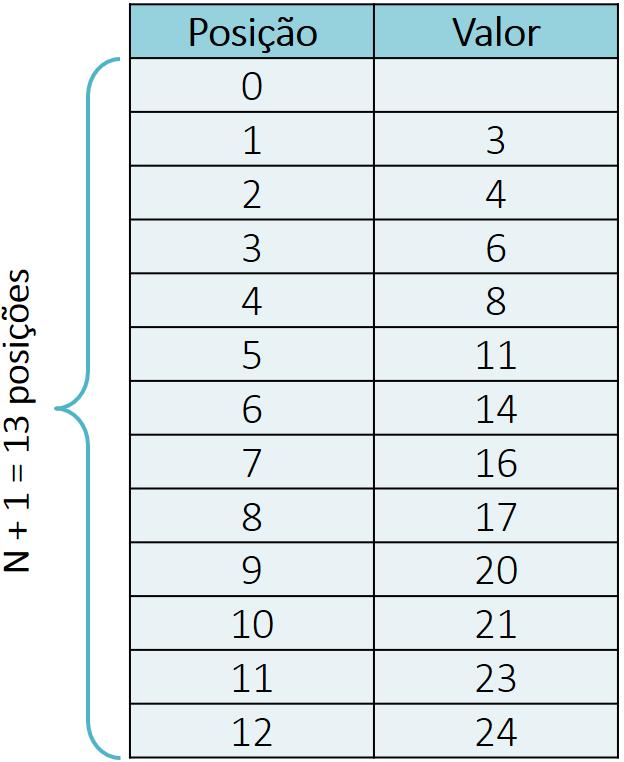 QE - Figura 7