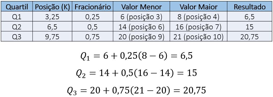 QE - Figura 9