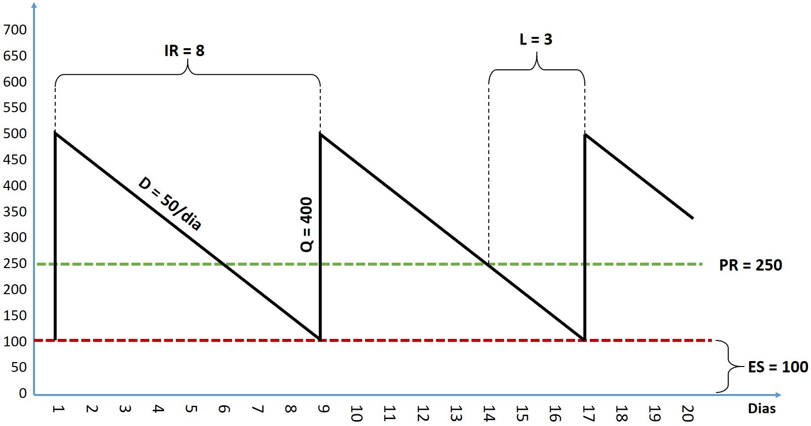 SRC - Figura 1