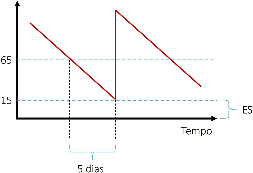 ESEG - Figura 7