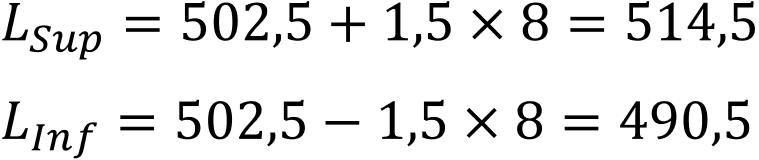 OUT - Figura 6