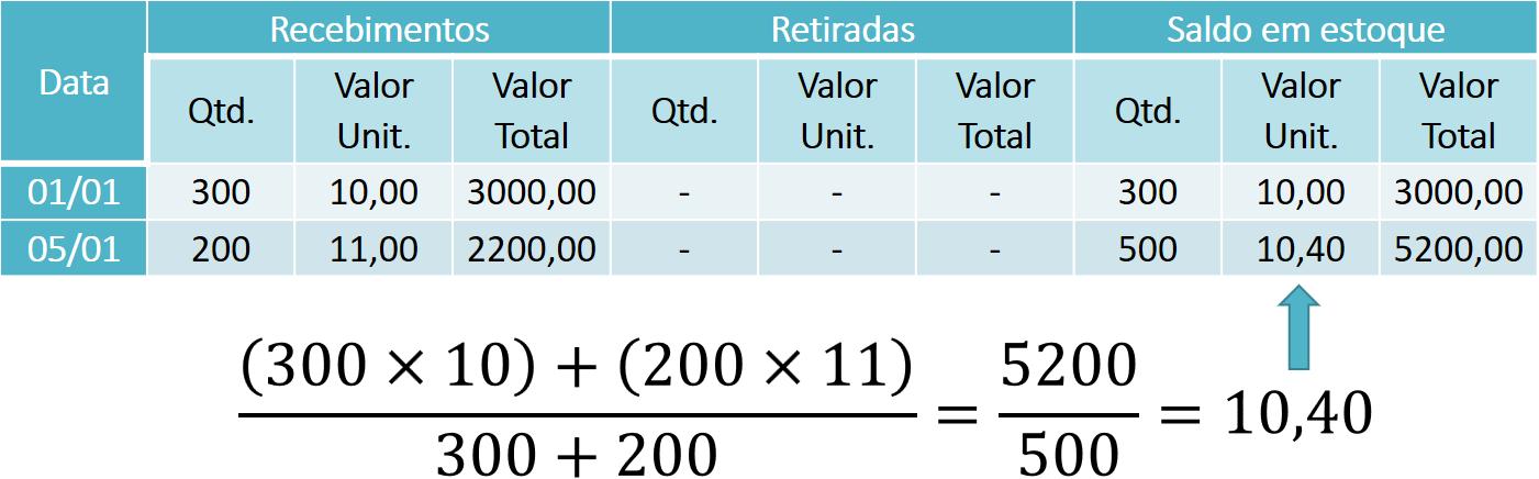 VAL - Figura 12