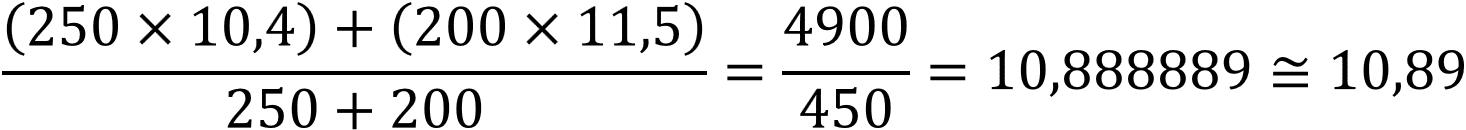 VAL - Figura 14